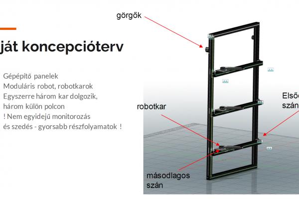 concept-1